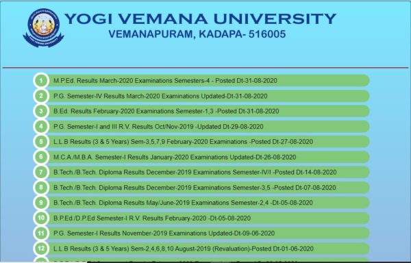 Yvu Result 2019 20 For Ug Pg Declared Check Semester Results Now