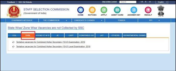 SSC CHSL Vacancies List