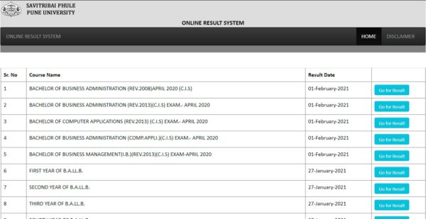 Unipune Results page