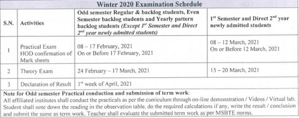MSBTE Winter 2020 Exam Schedule