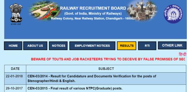 RRB NTPC Cutoff