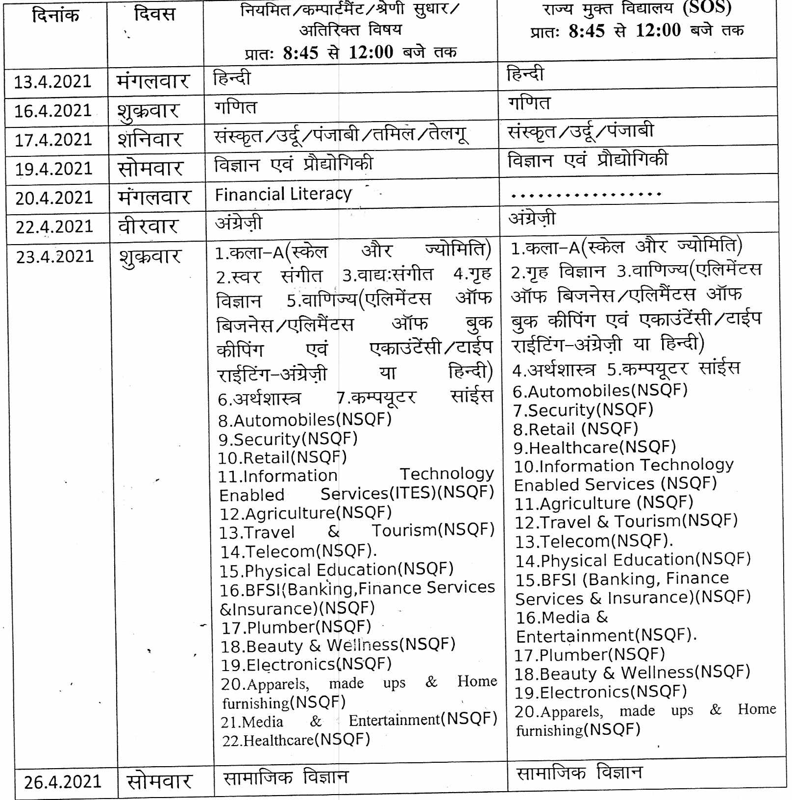 [Revised] HP Board 10th Date Sheet 2021: Exam Date (13th