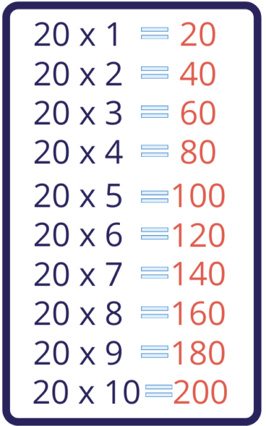 math table 20