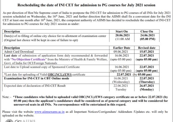 INI CET Revised Schedule Notice 2021