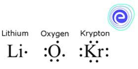 Representation of Valence Electron