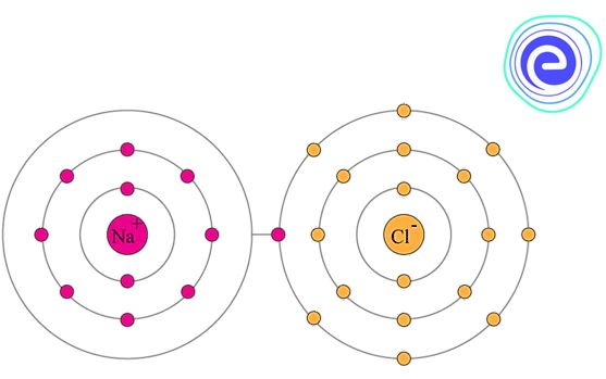 Valence Electrons and Reactivity