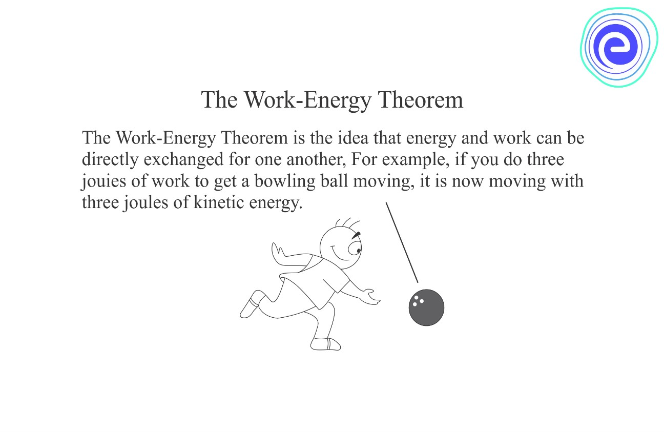 What is the work-energy theorem?