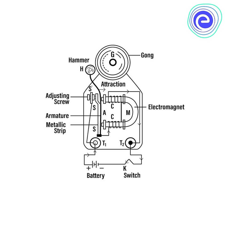 Connections within an electric bell