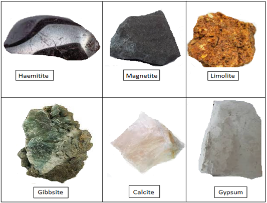 Different Types of Soil Minerals made of Mineral elements