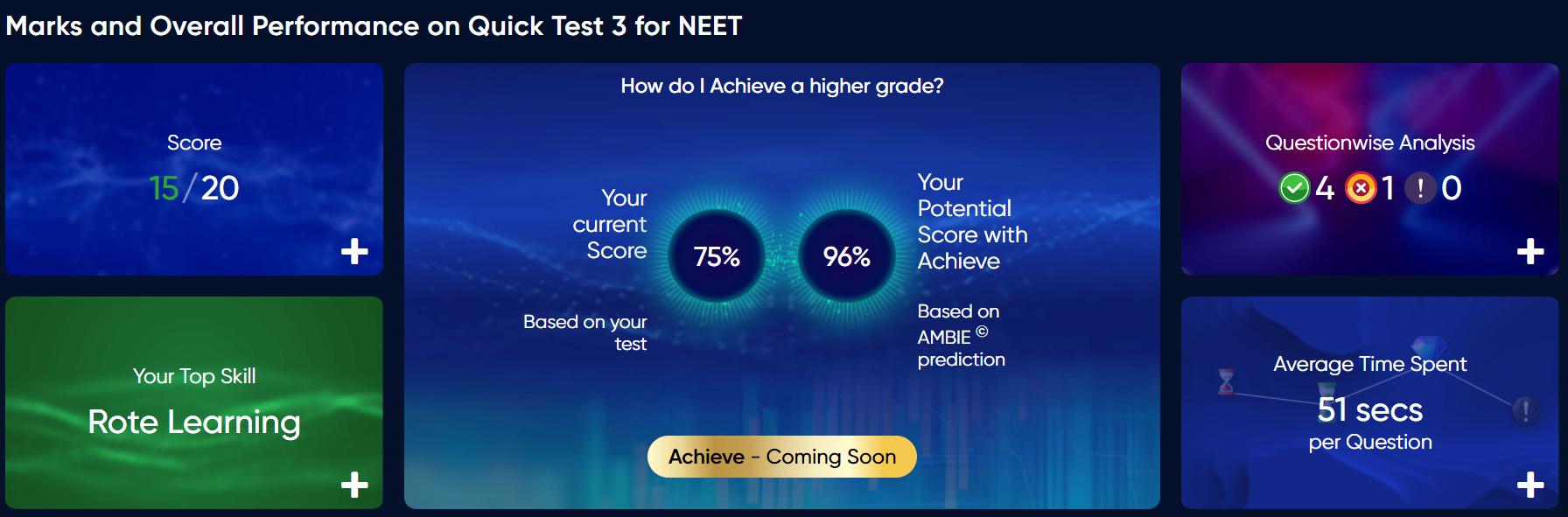 NEET Overall Test Feedback