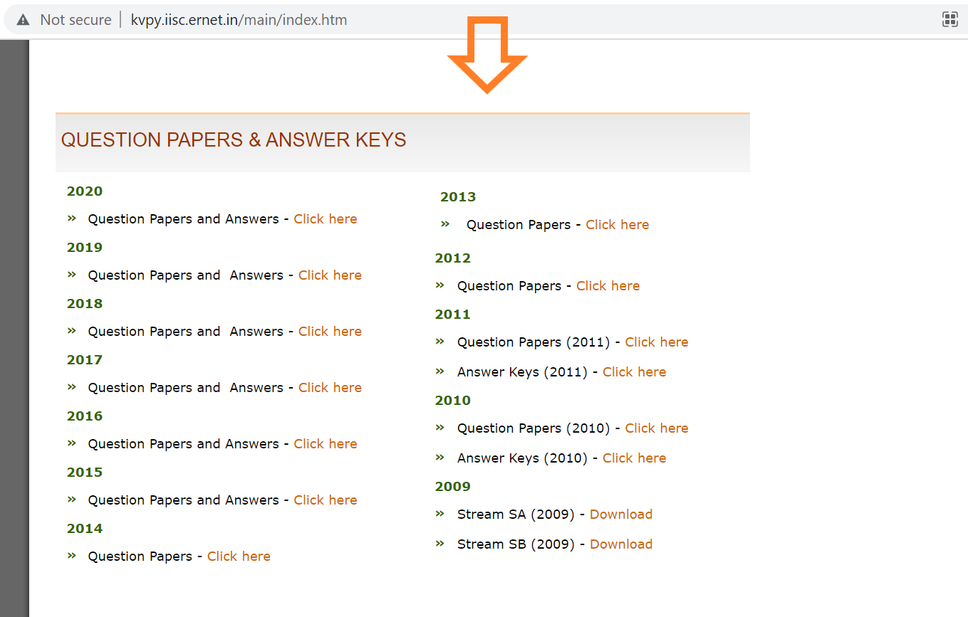 KVPY Question papers download