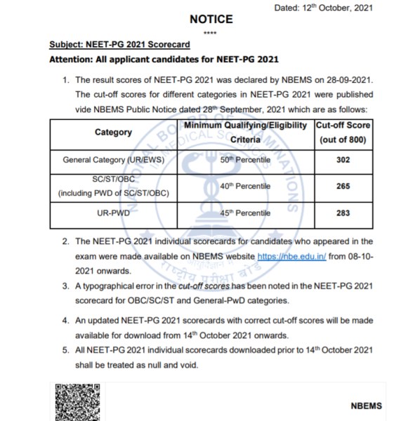 NEET PG 2021 Scorecard